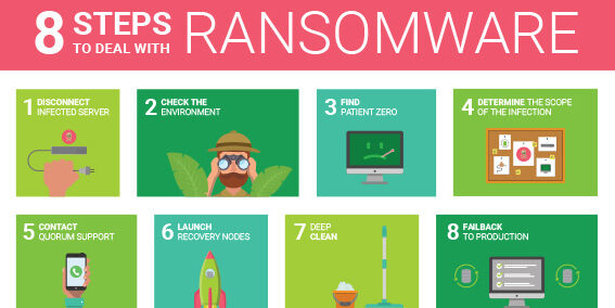 Quorum Info Ransomware Cover 052517A